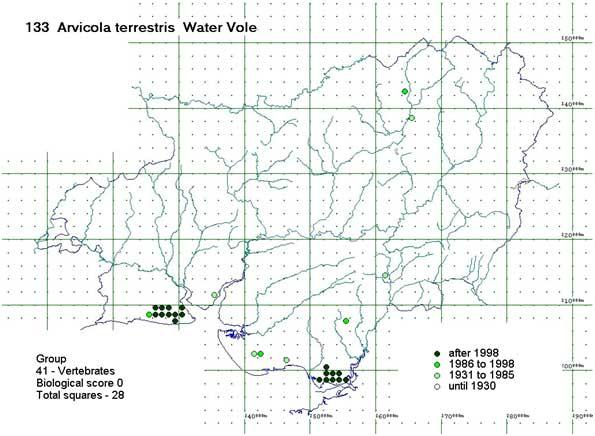 Water Vole distribution